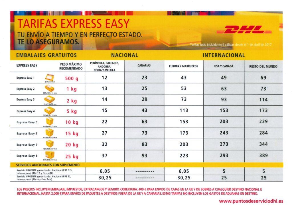Cuadro con las tarifas de DHL para envios a todo el mundo